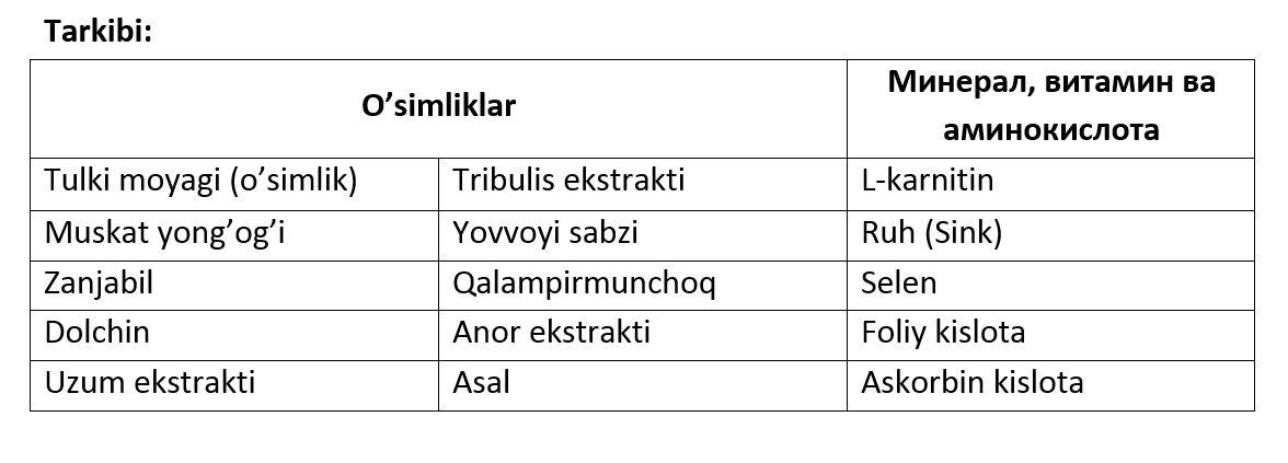 tarkibi
